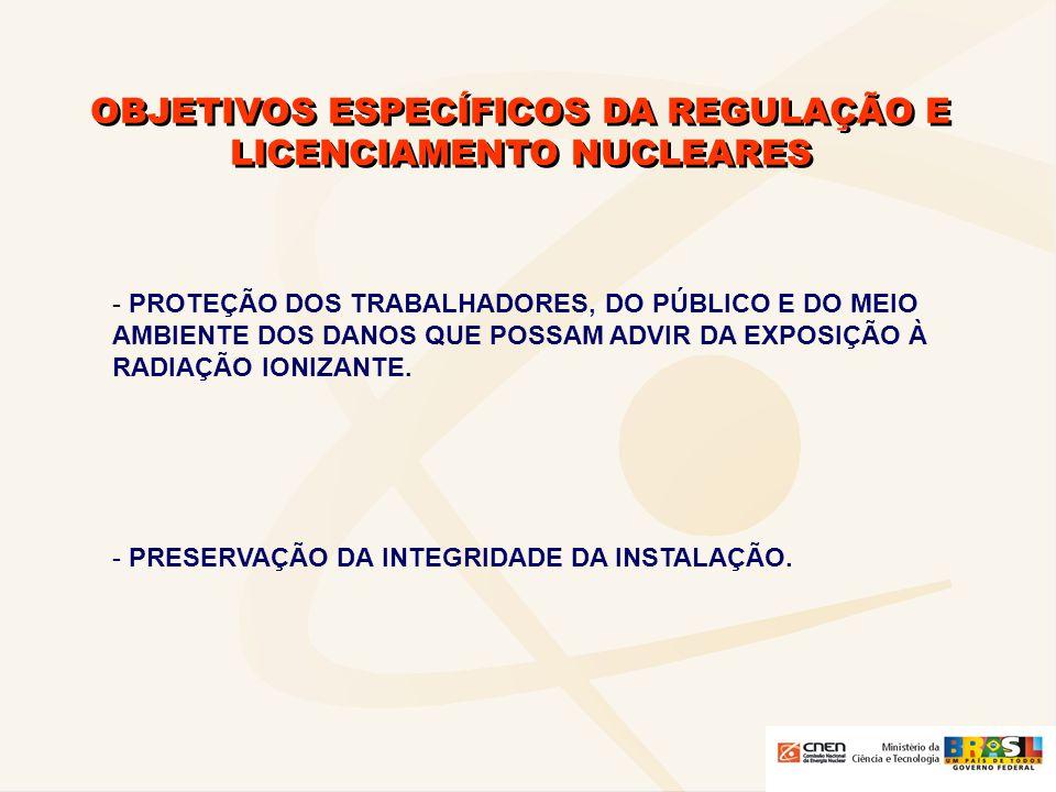ATRIBUIÇÃO DA DRS COMO ÓRGÃO REGULADOR NUCLEAR - EMISSÃO DE REGULAMENTOS TÉCNICOS E NORMAS - LICENCIAMENTO DE INSTALAÇÕES NUCLEARES - REATORES NUCLEARES - INSTALAÇÕES DO CICLO DO COMBUSTÍVEL NUCLEAR - LICENCIAMENTO DE INSTALAÇÕES RADIATIVAS - RADIOTERAPIA E MEDICINA NUCLEAR - INDÚSTRIA E PESQUISA - LICENCIAMENTO DE DEPÓSITOS DE REJEITOS RADIOATIVOS - CERTIFICAÇÃO DE OPERADORES DE REATORES - CERTIFICAÇÃO DE SUPERVISORES DE RADIOPROTEÇÃO