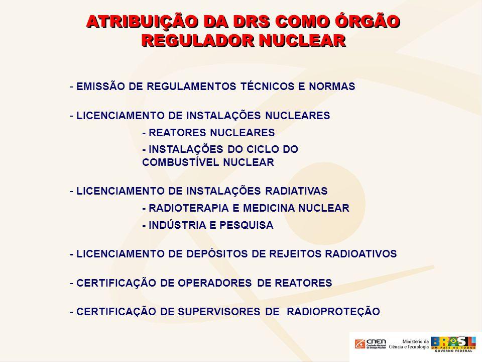 ATRIBUIÇÃO DA DRS COMO ÓRGÃO REGULADOR NUCLEAR AUTORIDADE NACIONAL PARA A IMPLEMENTAÇÃO E CUMPRIMENTO DAS CONVENÇÕES INTERNACIONAIS NA ÁREA DE SEGURANÇA NUCLEAR Pronta notificação de acidentes nucleares Assistência em caso de acidentes nucleares Segurança Nuclear (Reatores de potência) Conjunta sobre o gerenciamento seguro de combustíveis irradiados e rejeitos Proteção física de materiais nucleares Responsabilidade civil por danos nucleares