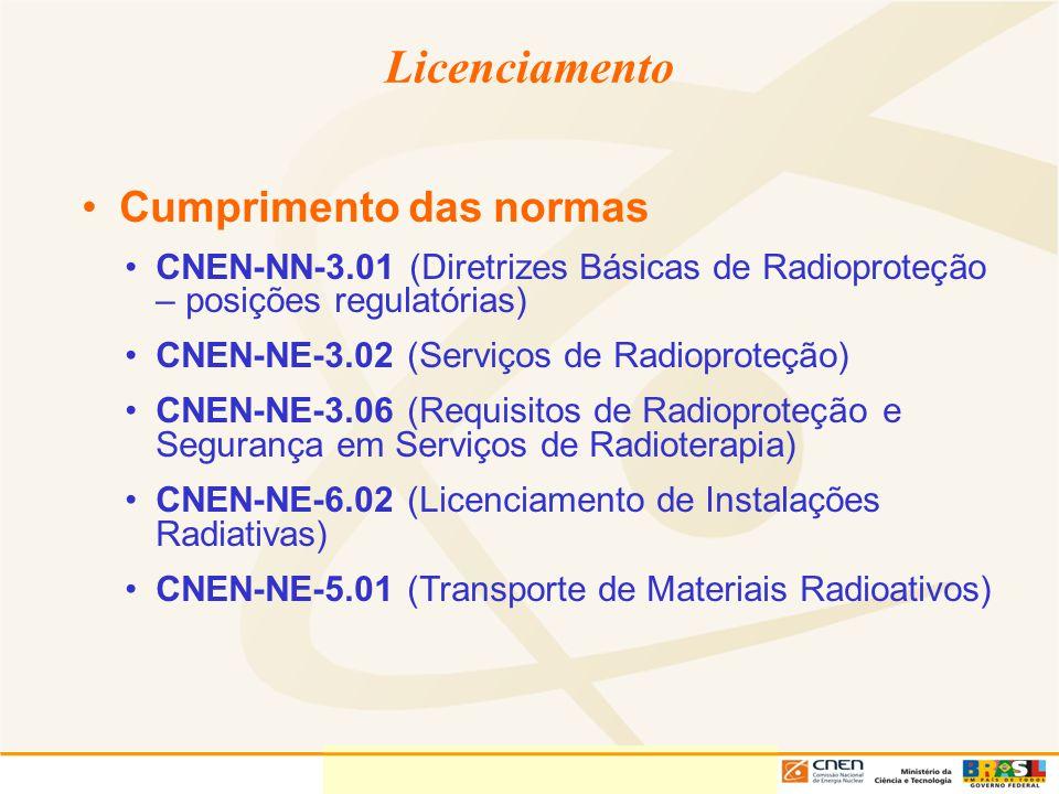 Licenciamento Cumprimento das normas CNEN-NN-3.01 (Diretrizes Básicas de Radioproteção – posições regulatórias) CNEN-NE-3.02 (Serviços de Radioproteçã