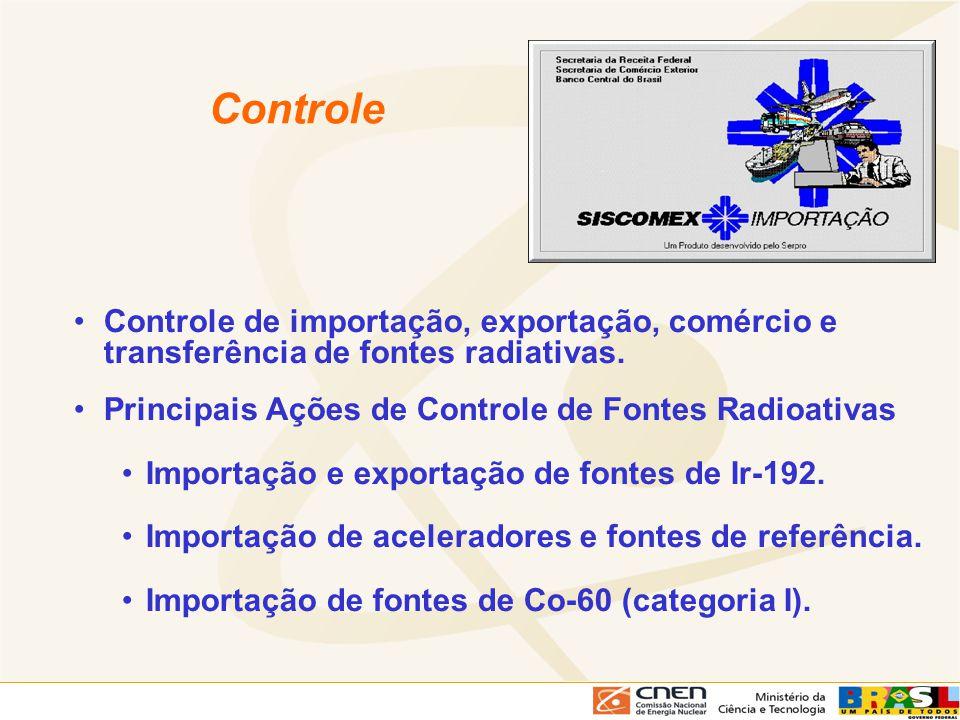 Controle Controle de importação, exportação, comércio e transferência de fontes radiativas. Principais Ações de Controle de Fontes Radioativas Importa