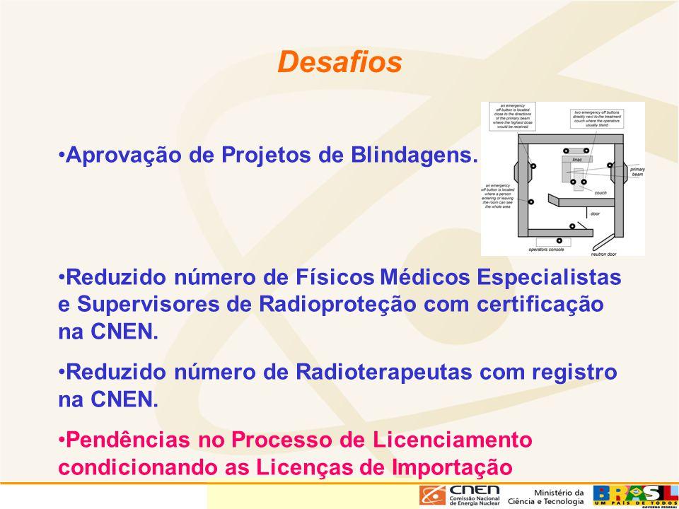 Desafios Aprovação de Projetos de Blindagens. Reduzido número de Físicos Médicos Especialistas e Supervisores de Radioproteção com certificação na CNE