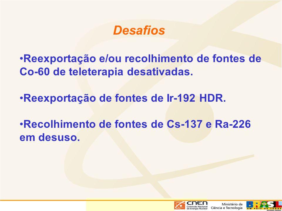 Reexportação e/ou recolhimento de fontes de Co-60 de teleterapia desativadas. Reexportação de fontes de Ir-192 HDR. Recolhimento de fontes de Cs-137 e