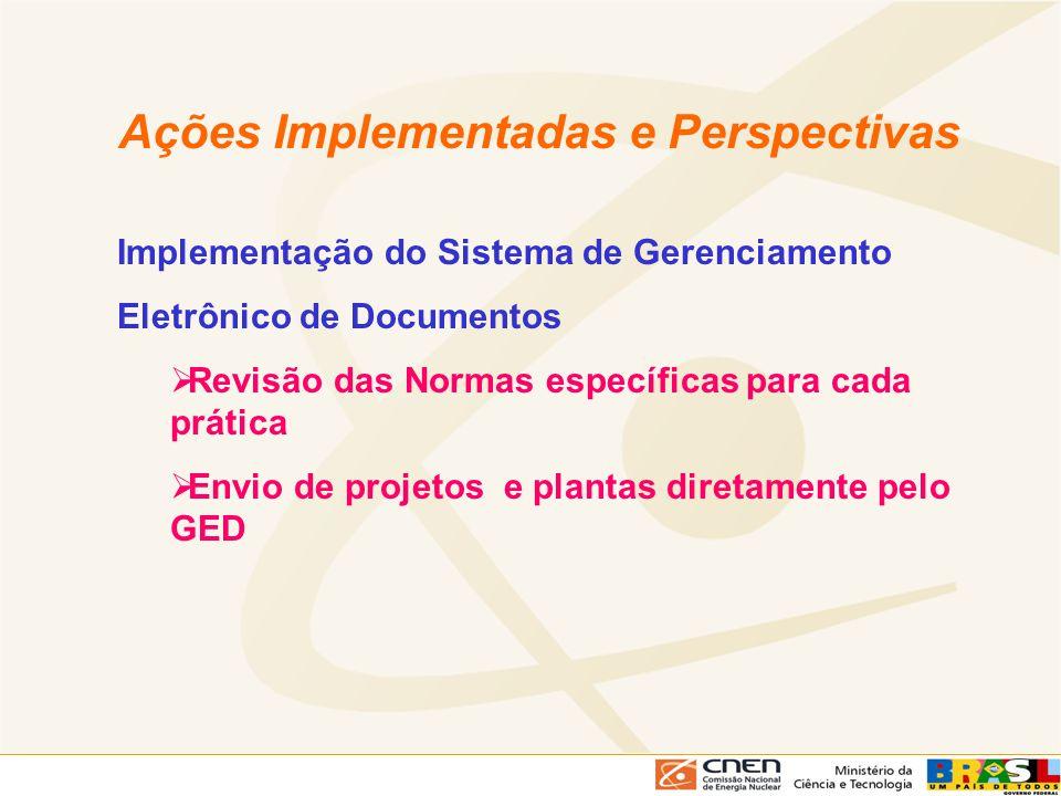 Ações Implementadas e Perspectivas Implementação do Sistema de Gerenciamento Eletrônico de Documentos Revisão das Normas específicas para cada prática