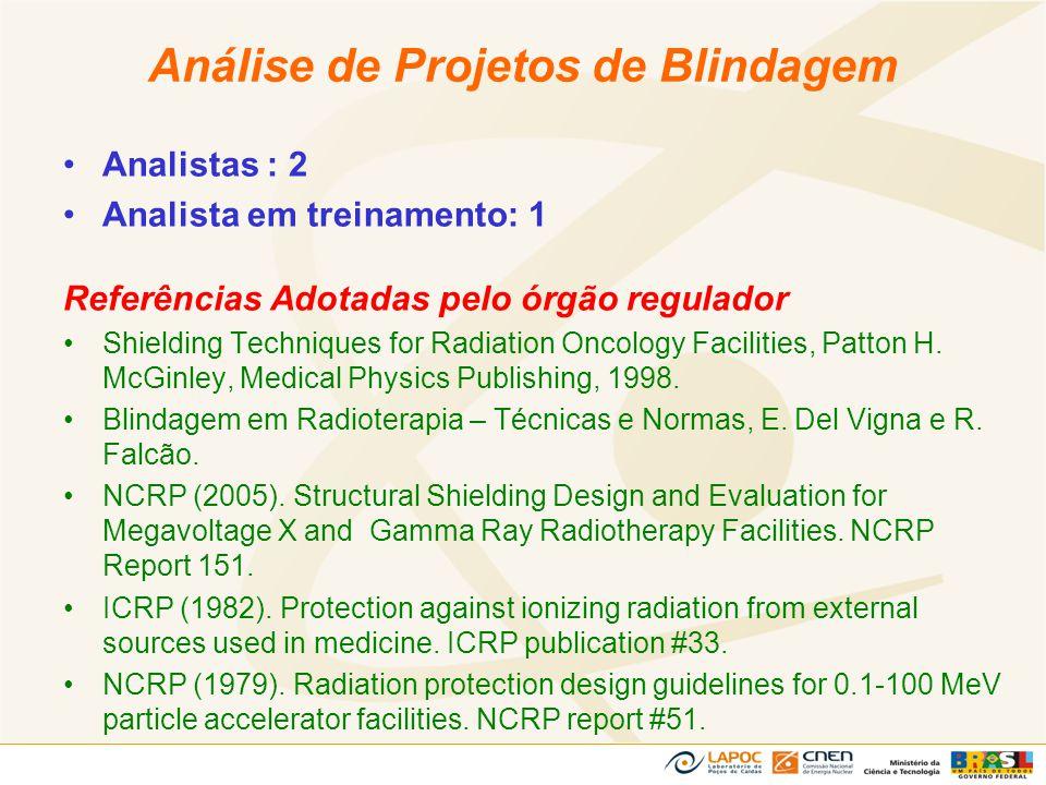 Análise de Projetos de Blindagem Analistas : 2 Analista em treinamento: 1 Referências Adotadas pelo órgão regulador Shielding Techniques for Radiation