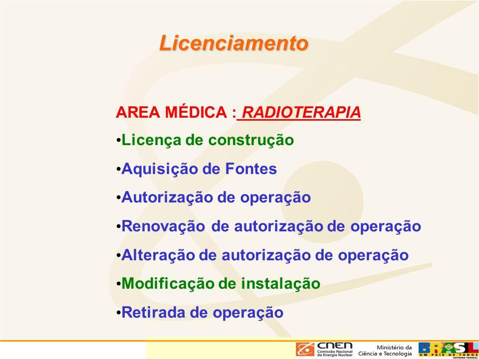Licenciamento AREA MÉDICA : RADIOTERAPIA Licença de construção Aquisição de Fontes Autorização de operação Renovação de autorização de operação Altera