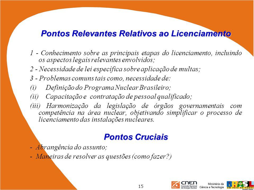 Pontos Relevantes Relativos ao Licenciamento 1 - Conhecimento sobre as principais etapas do licenciamento, incluindo os aspectos legais relevantes env