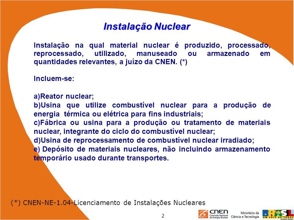 Instalação Nuclear Instalação na qual material nuclear é produzido, processado, reprocessado, utilizado, manuseado ou armazenado em quantidades releva