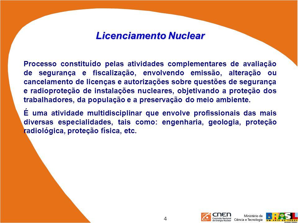 Pontos Relevantes Relativos ao Licenciamento 1 - Conhecimento sobre as principais etapas do licenciamento, incluindo os aspectos legais relevantes envolvidos; 2 - Necessidade de lei específica sobre aplicação de multas; 3 - Problemas comuns tais como, necessidade de: (i) Definição do Programa Nuclear Brasileiro; (ii) Capacitação e contratação de pessoal qualificado; (iii) Harmonização da legislação de órgãos governamentais com competência na área nuclear, objetivando simplificar o processo de licenciamento das instalações nucleares.