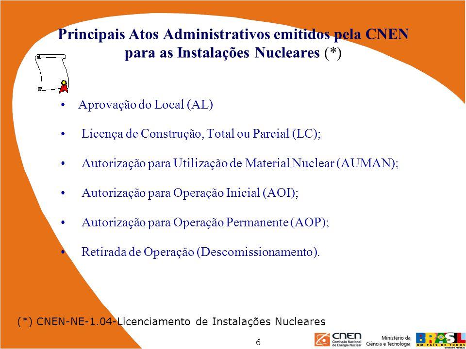 Principais Atos Administrativos emitidos pela CNEN para as Instalações Nucleares (*) Aprovação do Local (AL) Licença de Construção, Total ou Parcial (