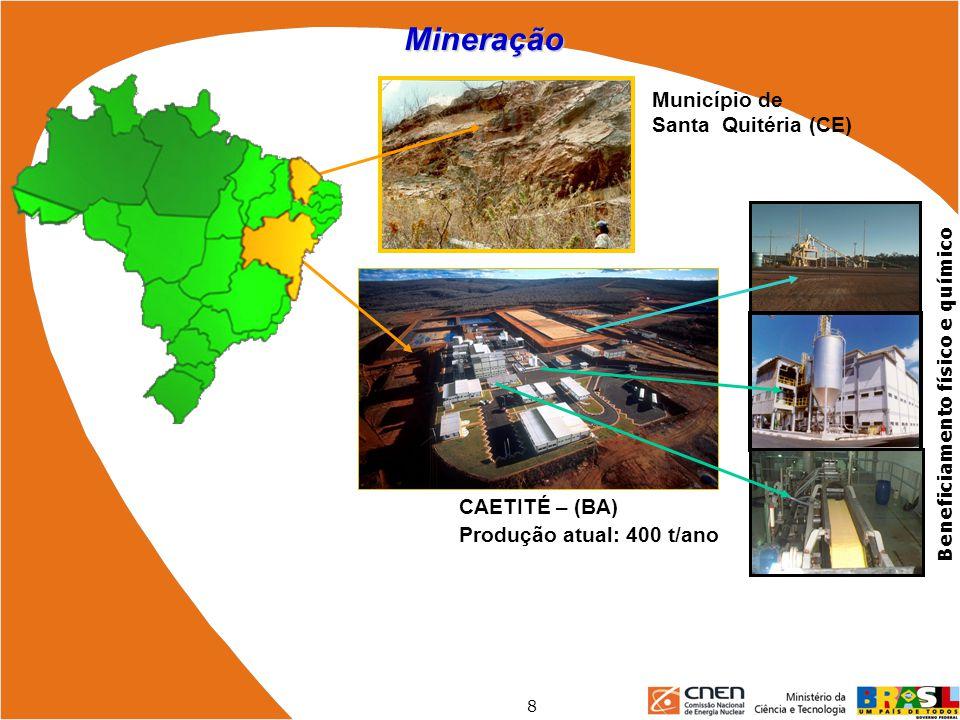 Município de Santa Quitéria (CE) CAETITÉ – (BA) Produção atual: 400 t/ano Beneficiamento físico e químico 8 Mineração