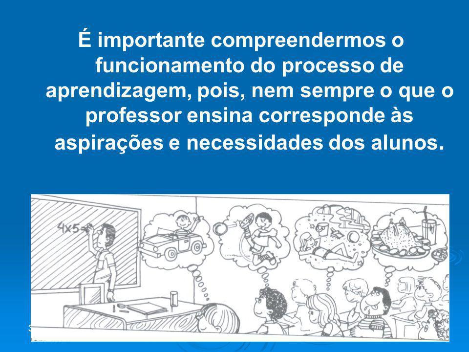 30/5/201410 É importante compreendermos o funcionamento do processo de aprendizagem, pois, nem sempre o que o professor ensina corresponde às aspiraçõ