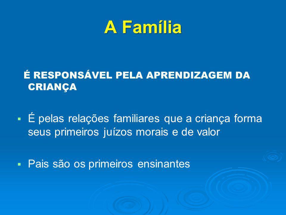 A Família É RESPONSÁVEL PELA APRENDIZAGEM DA CRIANÇA É pelas relações familiares que a criança forma seus primeiros juízos morais e de valor Pais são