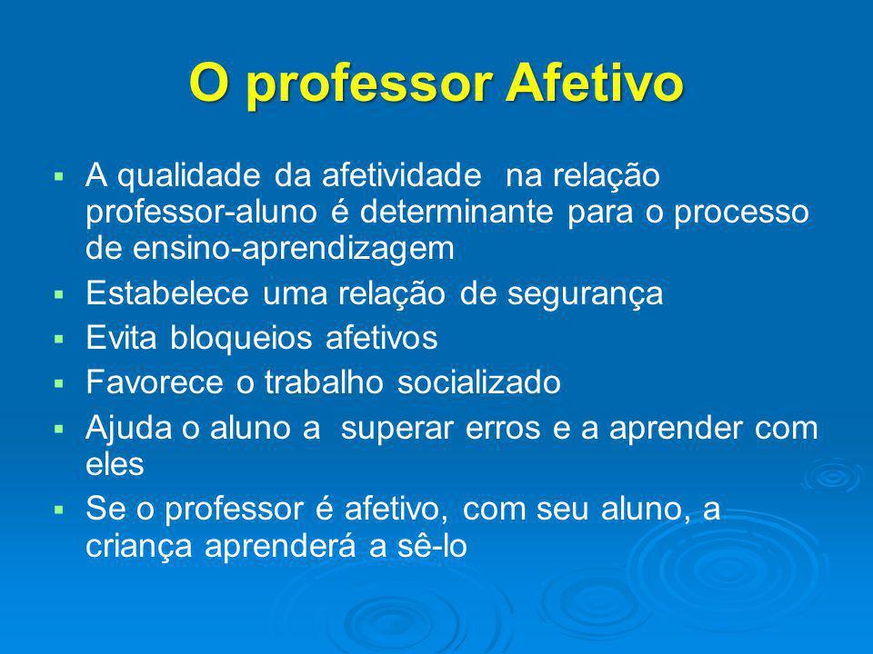 O professor Afetivo A qualidade da afetividade na relação professor-aluno é determinante para o processo de ensino-aprendizagem Estabelece uma relação