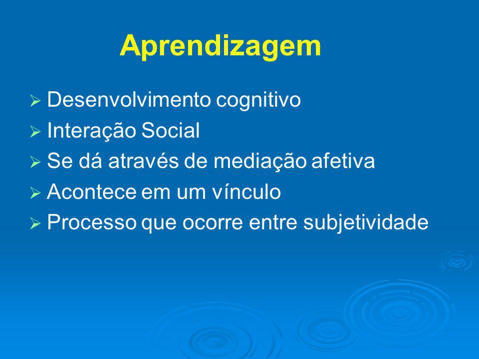 Aprendizagem Desenvolvimento cognitivo Interação Social Se dá através de mediação afetiva Acontece em um vínculo Processo que ocorre entre subjetivida