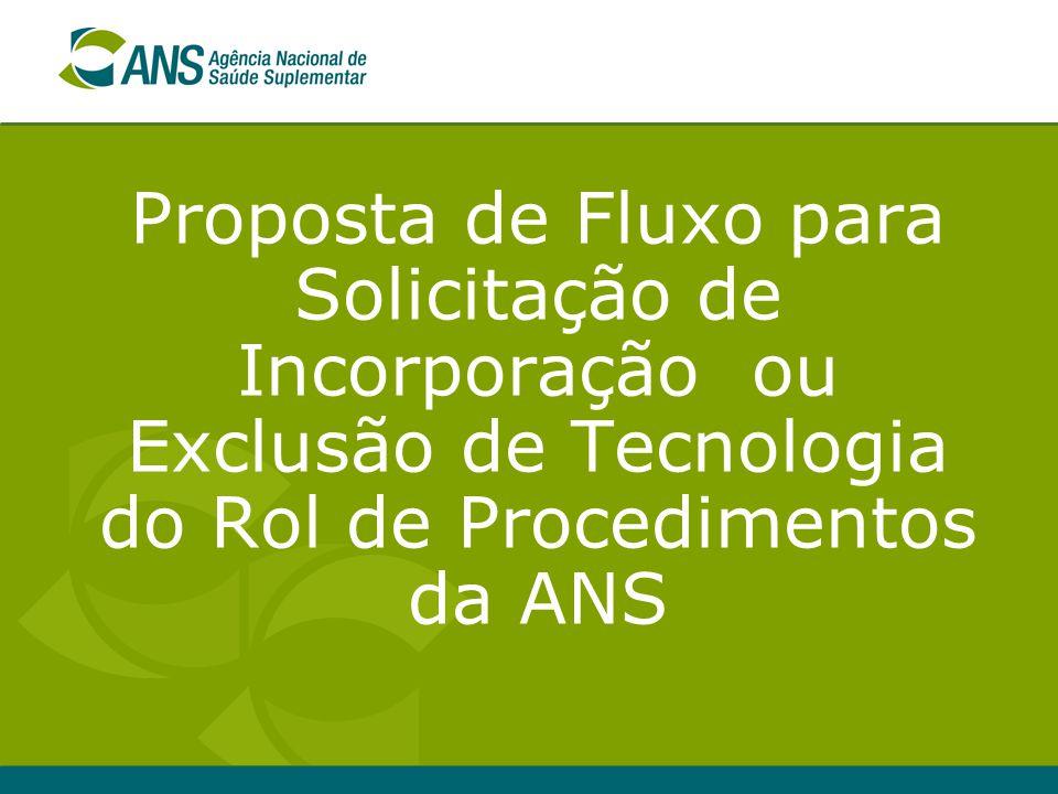 Proposta de Fluxo para Solicitação de Incorporação ou Exclusão de Tecnologia do Rol de Procedimentos da ANS