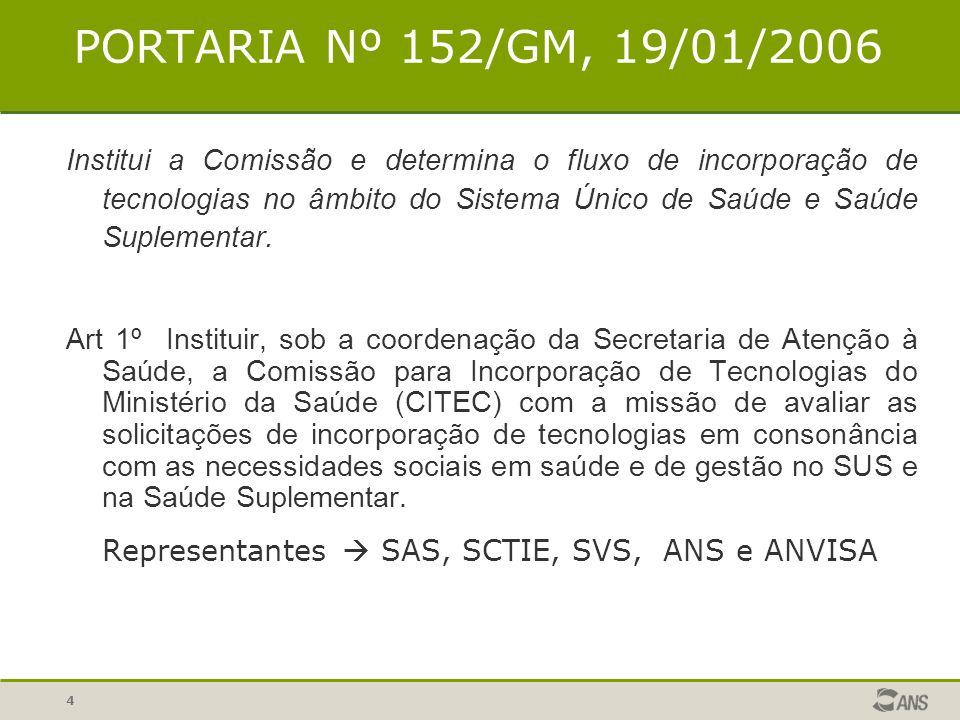 5 PORTARIA Nº 152/GM, 19/01/2006 Art 2º Instituir, na forma do Anexo I desta Portaria, o fluxo para incorporação de tecnologias no âmbito do Sistema Único de Saúde e na Saúde Suplementar.Anexo I Art.