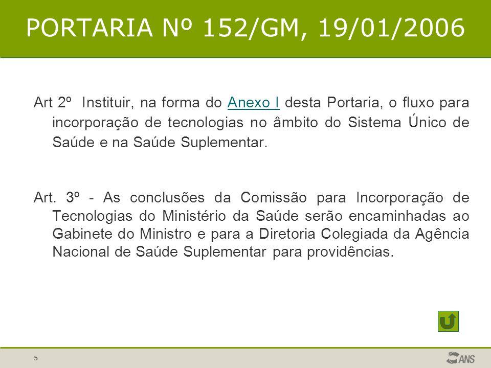 5 PORTARIA Nº 152/GM, 19/01/2006 Art 2º Instituir, na forma do Anexo I desta Portaria, o fluxo para incorporação de tecnologias no âmbito do Sistema Ú