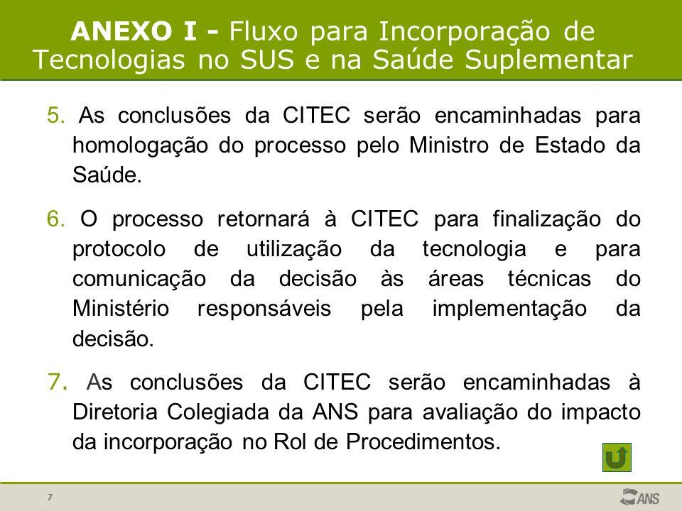 7 ANEXO I - Fluxo para Incorporação de Tecnologias no SUS e na Saúde Suplementar 5. As conclusões da CITEC serão encaminhadas para homologação do proc