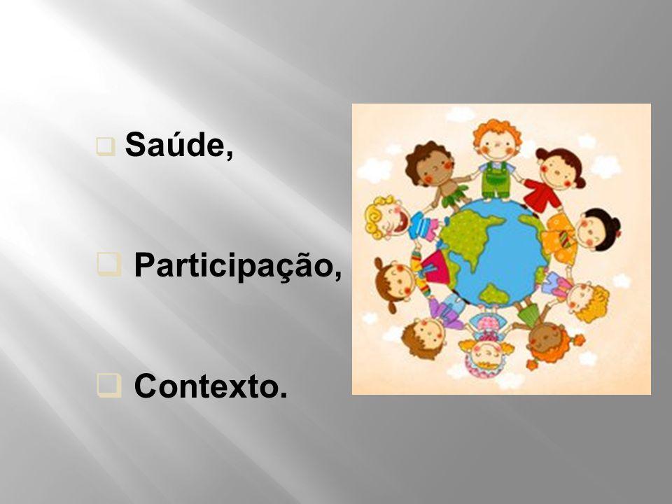 Saúde, Participação, Contexto.