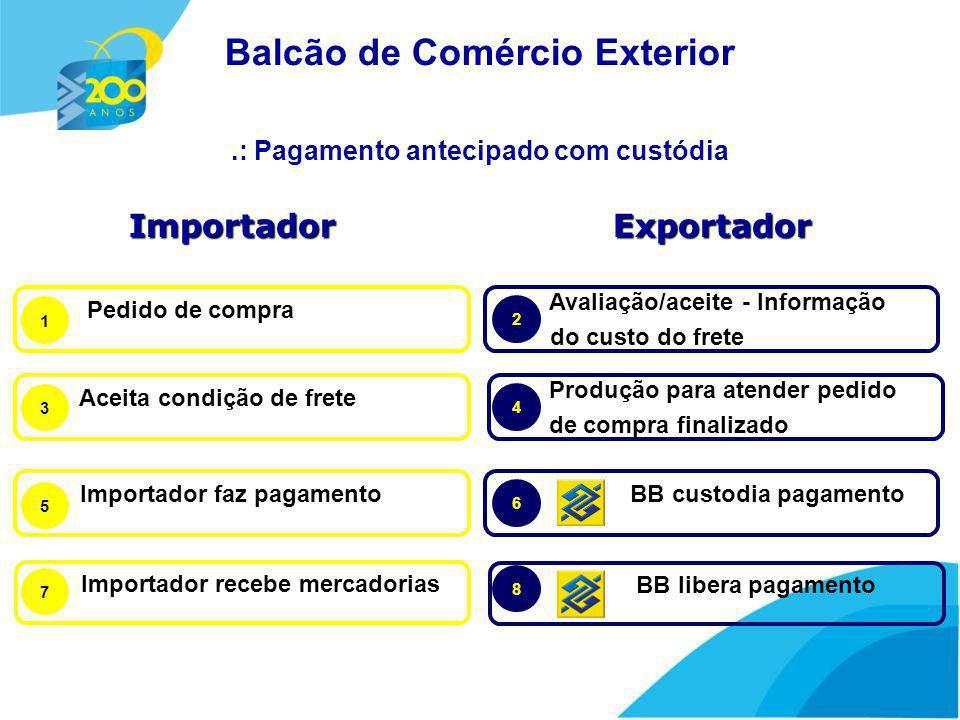 Vantagens para o exportador: Exportações on-line: do anúncio até ao recebimento; Gerenciamento das suas operações; Integração com homepage individual; Redução dos custos e da burocracia; Mitigação de riscos comerciais; Logística integrada; Envio de amostras; Segurança nas transações via internet; Possibilidade de Custódia de Pagamentos (para logística integrada); Consultoria, Treinamento e Assessoria do Banco do Brasil.