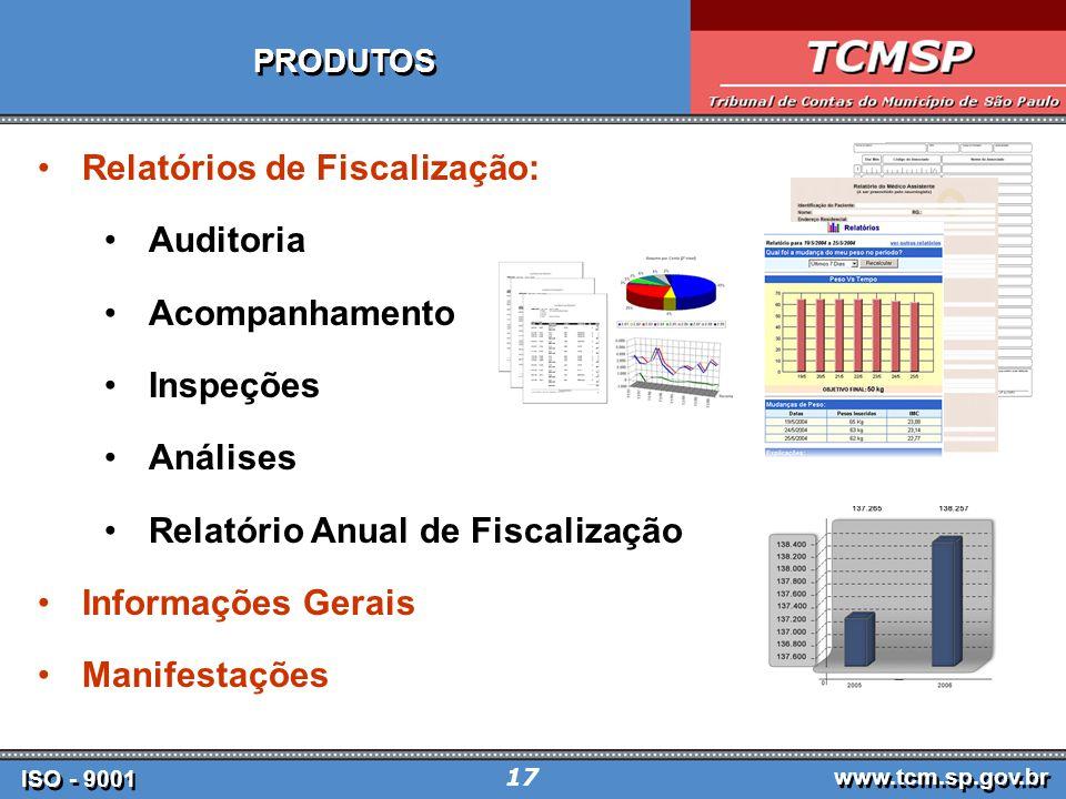 ISO - 9001 www.tcm.sp.gov.br 17 PRODUTOS Relatórios de Fiscalização: Auditoria Acompanhamento Inspeções Análises Relatório Anual de Fiscalização Informações Gerais Manifestações