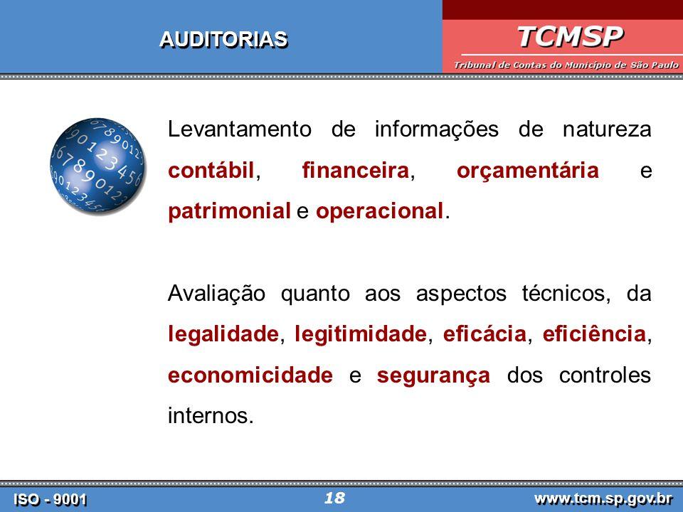 ISO - 9001 www.tcm.sp.gov.br 18 AUDITORIAS Levantamento de informações de natureza contábil, financeira, orçamentária e patrimonial e operacional.