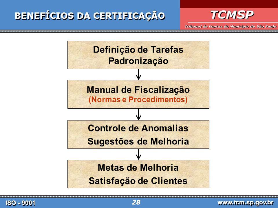 ISO - 9001 www.tcm.sp.gov.br 28 ISO - 9001 www.tcm.sp.gov.br 28 BENEFÍCIOS DA CERTIFICAÇÃO Definição de Tarefas Padronização Manual de Fiscalização (Normas e Procedimentos) Controle de Anomalias Sugestões de Melhoria Metas de Melhoria Satisfação de Clientes