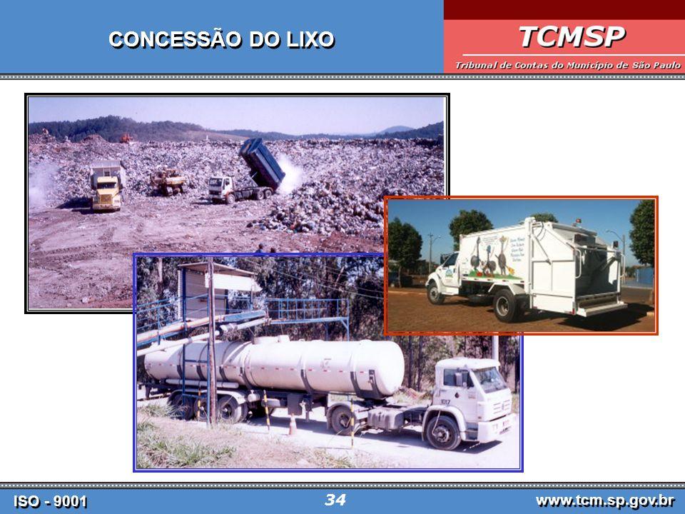 ISO - 9001 www.tcm.sp.gov.br 34 CONCESSÃO DO LIXO