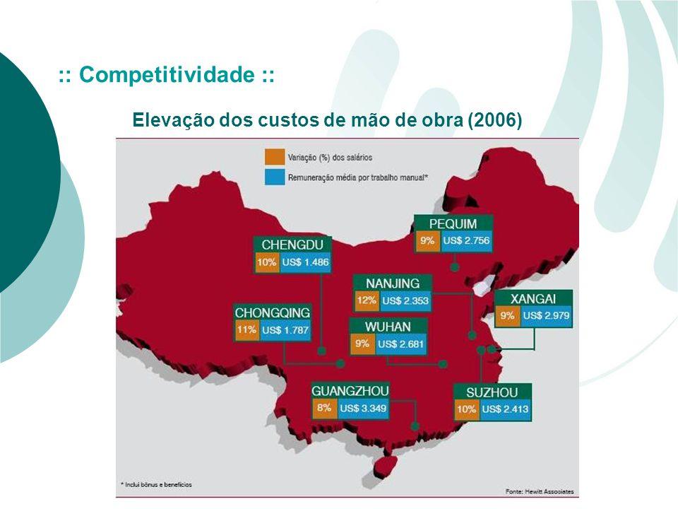 Elevação dos custos de mão de obra (2006) :: Competitividade ::