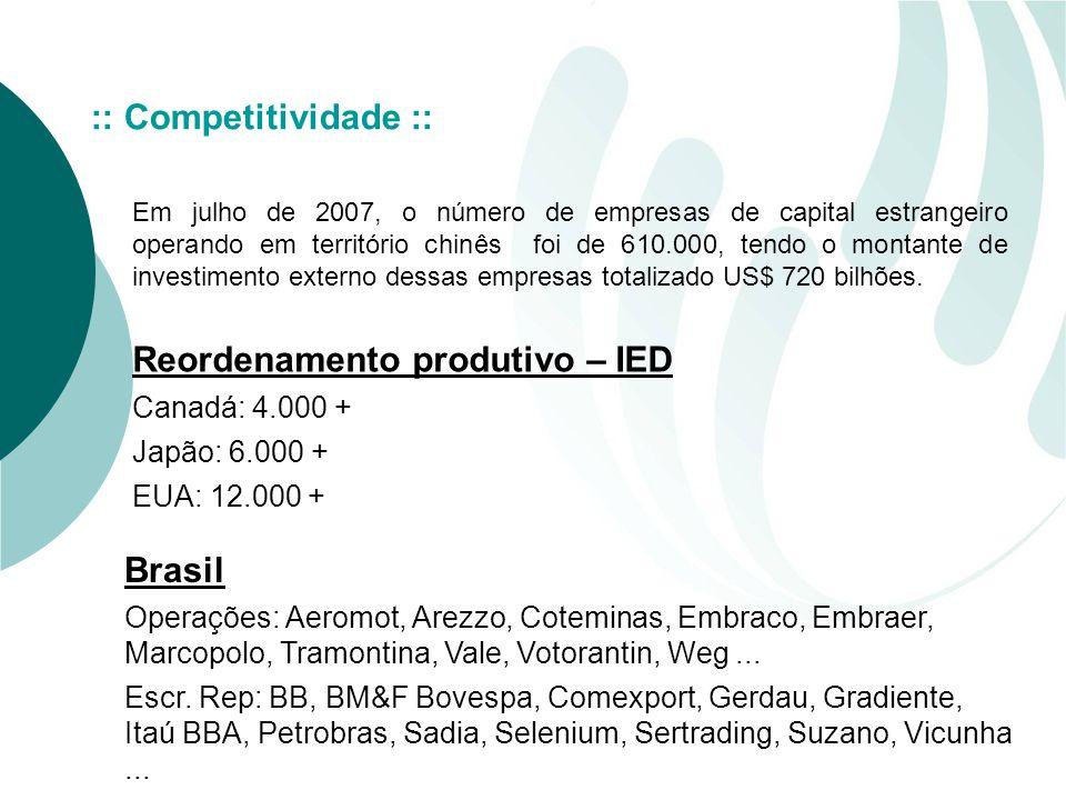 Reordenamento produtivo – IED Canadá: 4.000 + Japão: 6.000 + EUA: 12.000 + Brasil Operações: Aeromot, Arezzo, Coteminas, Embraco, Embraer, Marcopolo, Tramontina, Vale, Votorantin, Weg...