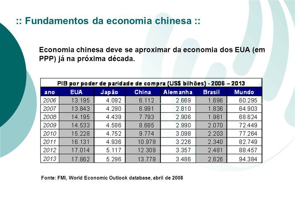 :: Fundamentos da economia chinesa :: Fonte: FMI, World Economic Outlook database, abril de 2008 Economia chinesa deve se aproximar da economia dos EUA (em PPP) já na próxima década.