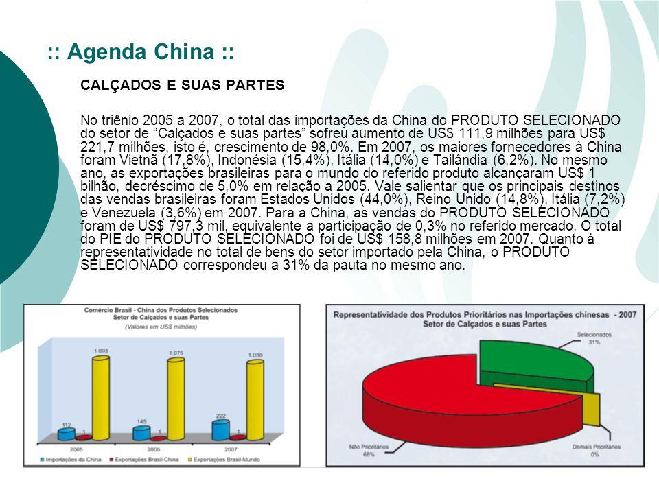 CALÇADOS E SUAS PARTES No triênio 2005 a 2007, o total das importações da China do PRODUTO SELECIONADO do setor de Calçados e suas partes sofreu aumento de US$ 111,9 milhões para US$ 221,7 milhões, isto é, crescimento de 98,0%.