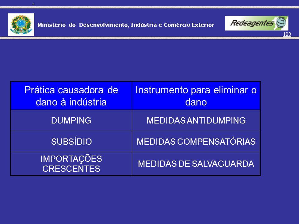 Ministério do Desenvolvimento, Indústria e Comércio Exterior 102 DUMPING PREÇO DE EXPORTAÇÃO VALOR NORMAL MENOR QUE