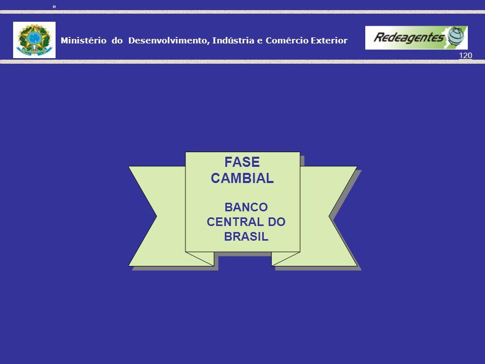 Ministério do Desenvolvimento, Indústria e Comércio Exterior 119 DESPACHO ADUANEIRO PORTO RFB Porto seco ZONA SECUNDÁRIA Início.........trânsito despa