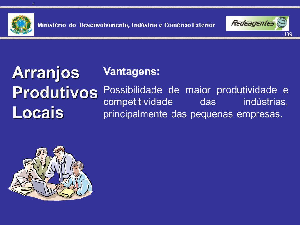 Ministério do Desenvolvimento, Indústria e Comércio Exterior 138 Arranjos Produtivos Locais São aglomerações de empresas localizadas em um mesmo terri