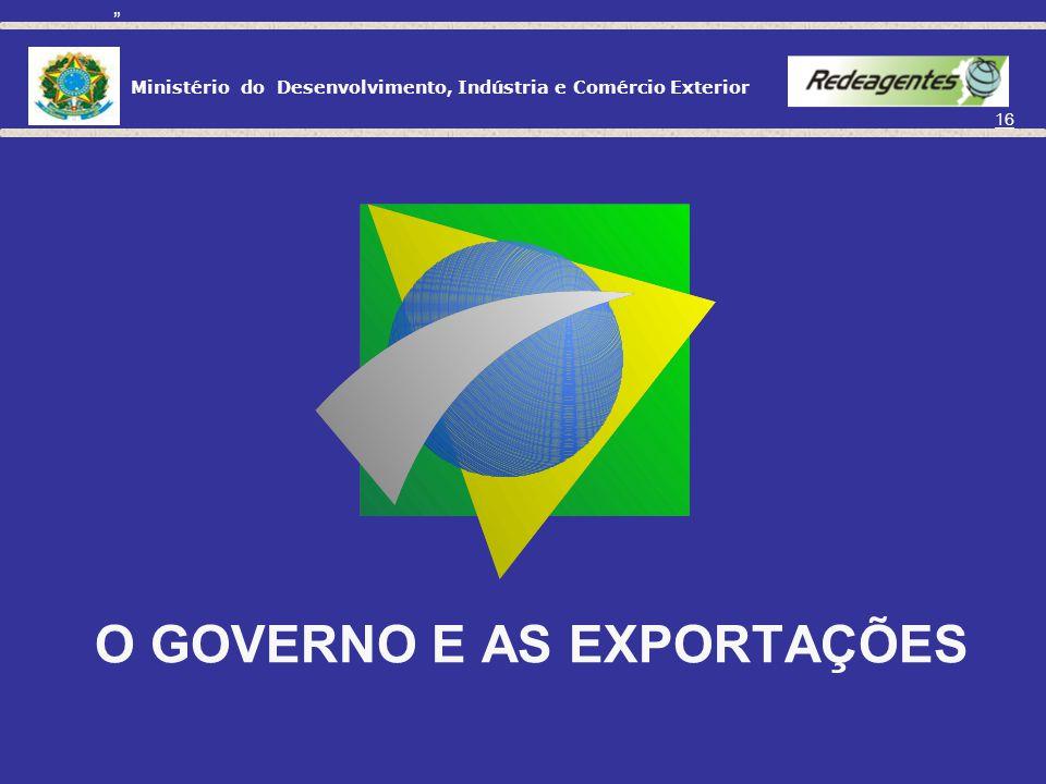 Ministério do Desenvolvimento, Indústria e Comércio Exterior 15 Itália 60% EUA 54% Japão 50% Coréia do Sul 48% Alemanha 45% Brasil 8,6 % Participação