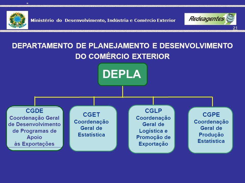Ministério do Desenvolvimento, Indústria e Comércio Exterior 20 DEPLA SECEX ESTRUTURA DA SECRETARIA DE COMÉRCIO EXTERIOR Departamento de Planejamento