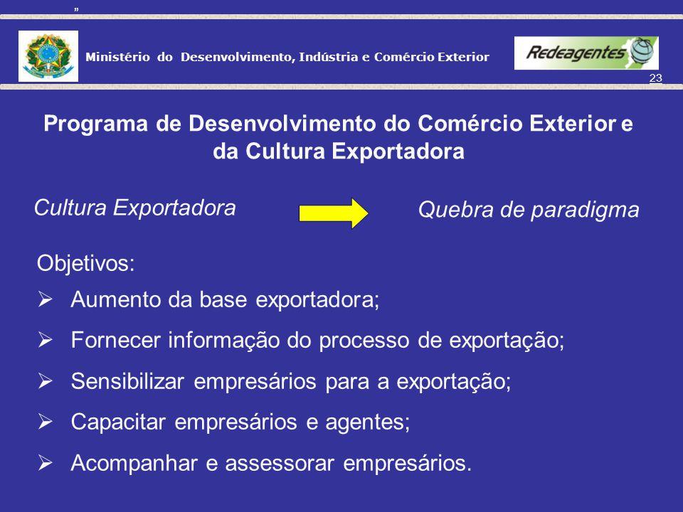 Ministério do Desenvolvimento, Indústria e Comércio Exterior 22 Programa de Desenvolvimento do Comércio Exterior e da Cultura Exportadora