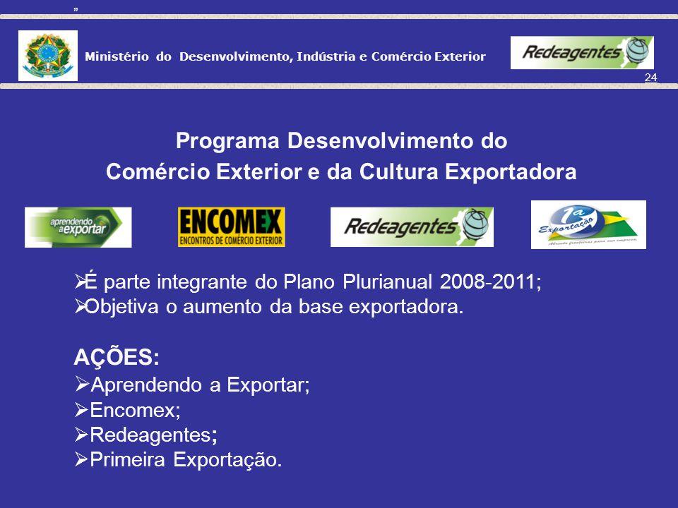 Ministério do Desenvolvimento, Indústria e Comércio Exterior 23 Cultura Exportadora Quebra de paradigma Objetivos: Aumento da base exportadora; Fornec