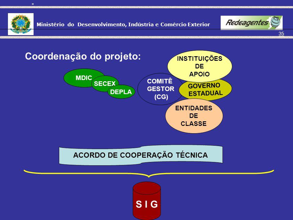 Ministério do Desenvolvimento, Indústria e Comércio Exterior 34 Projeto Primeira Exportação OBJETIVO GERAL: Promover a inserção sustentável das micro