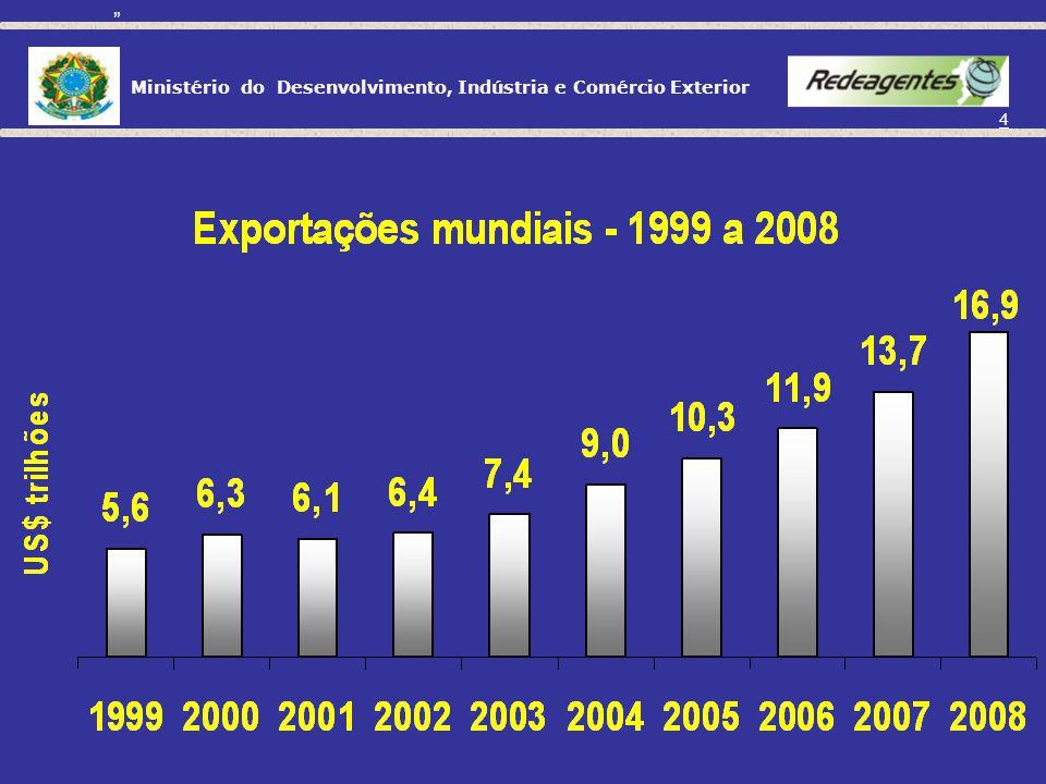 Ministério do Desenvolvimento, Indústria e Comércio Exterior 24 É parte integrante do Plano Plurianual 2008-2011; Objetiva o aumento da base exportadora.