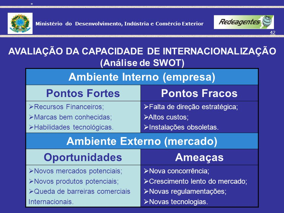 Ministério do Desenvolvimento, Indústria e Comércio Exterior 41 Para criar PONTOS DE FORÇA competitivos internacionalmente (inclusive para atuação loc