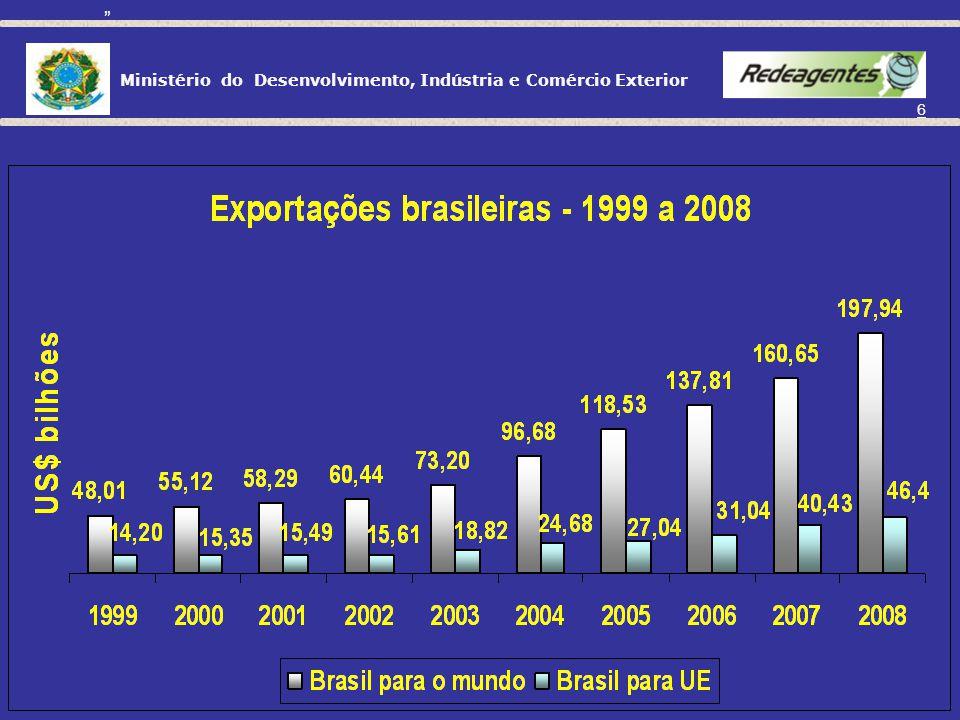 Ministério do Desenvolvimento, Indústria e Comércio Exterior 36 Como está o projeto 1º Exportação.