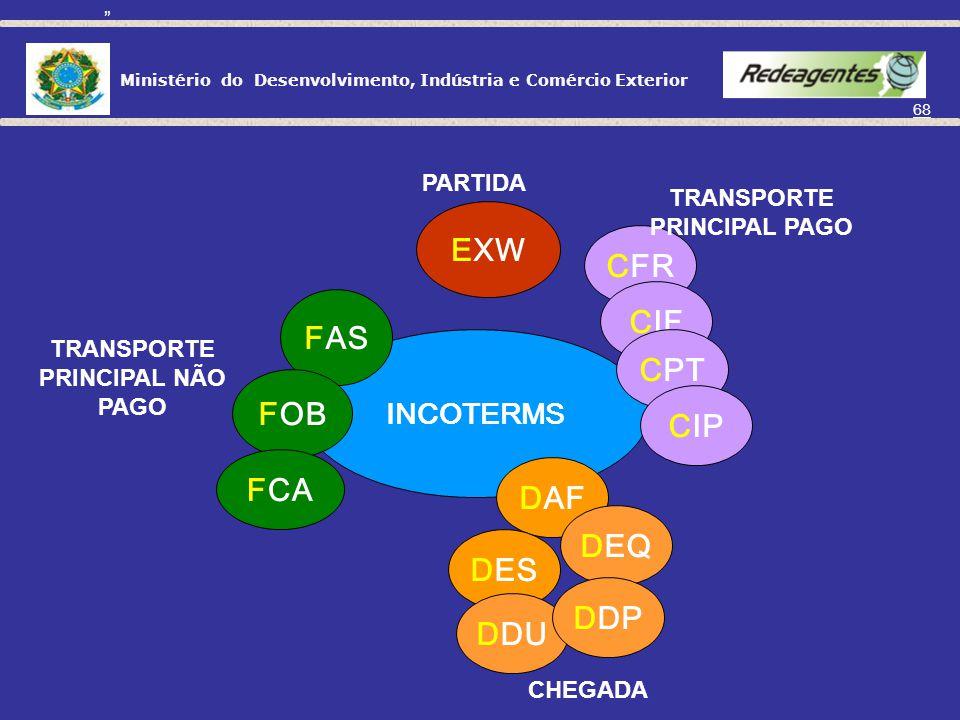 Ministério do Desenvolvimento, Indústria e Comércio Exterior 67 INCOTERMS Três letras em inglês (âmbito internacional/universalidade); Definem condiçõ