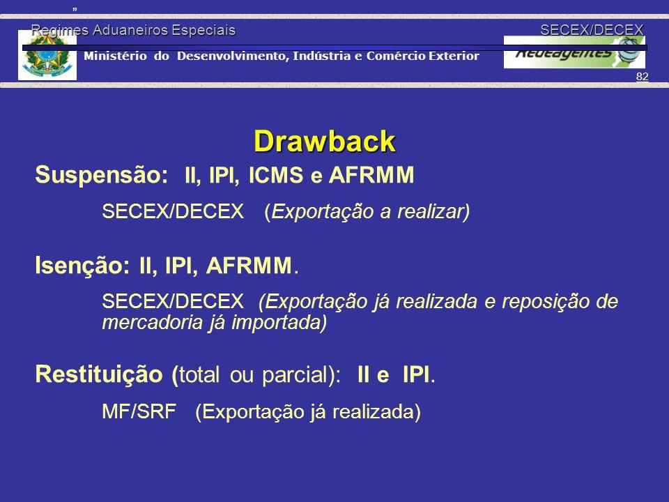 Ministério do Desenvolvimento, Indústria e Comércio Exterior 81 Importação Exportação Mercado Interno (Excepcionalmente) Destruição Drawback Devolução