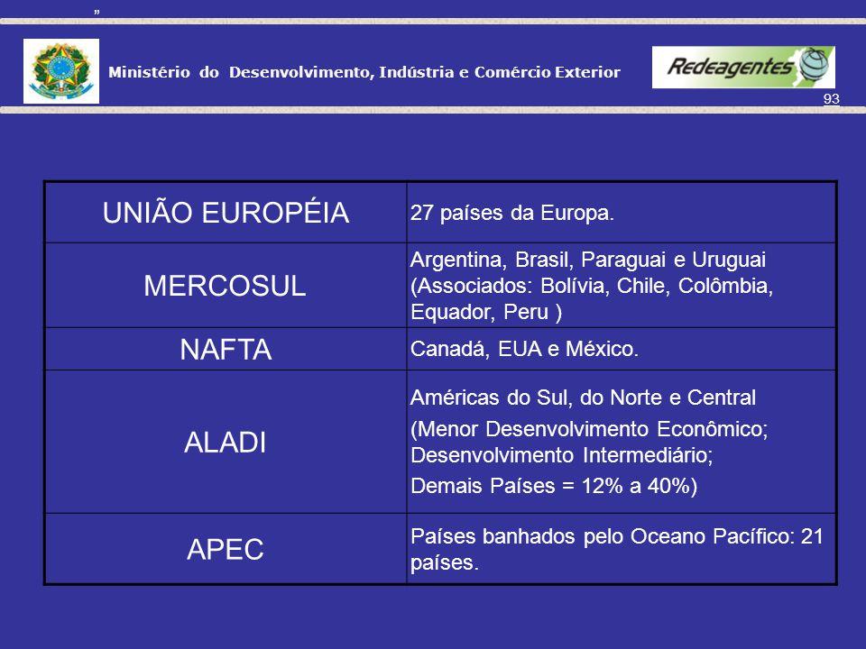 Ministério do Desenvolvimento, Indústria e Comércio Exterior 92 MERCOSUL TARIFA EXTERNA COMUM (TEC) Adotada nos quatro Países-Membros (Argentina, Bras