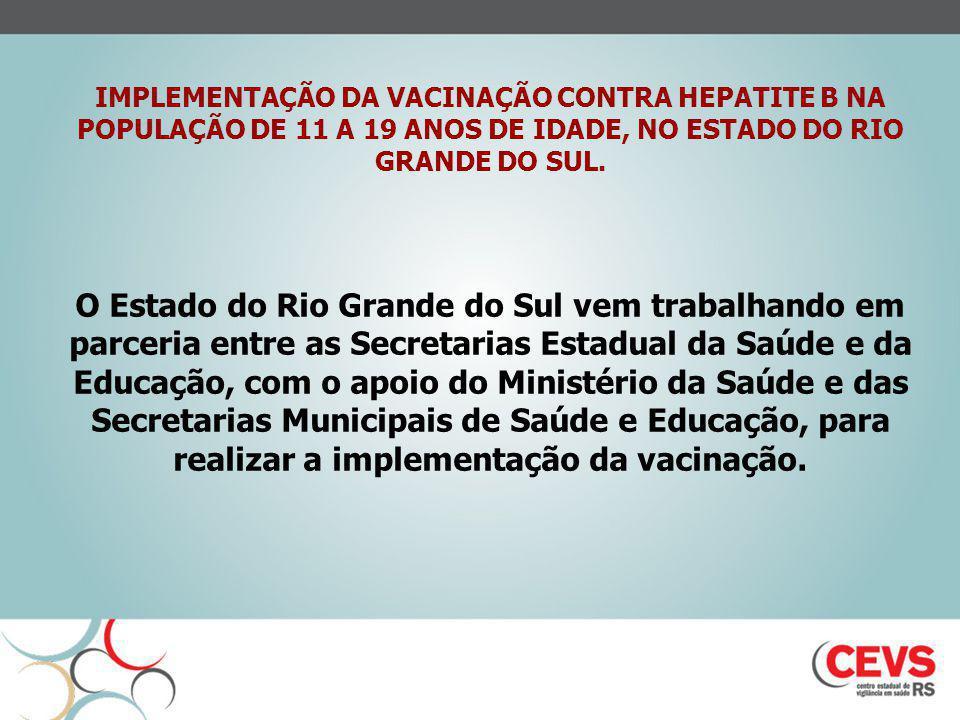 IMPLEMENTAÇÃO DA VACINAÇÃO CONTRA HEPATITE B NA POPULAÇÃO DE 11 A 19 ANOS DE IDADE, NO ESTADO DO RIO GRANDE DO SUL. O Estado do Rio Grande do Sul vem