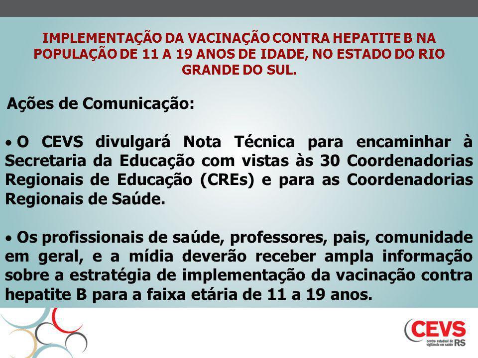 IMPLEMENTAÇÃO DA VACINAÇÃO CONTRA HEPATITE B NA POPULAÇÃO DE 11 A 19 ANOS DE IDADE, NO ESTADO DO RIO GRANDE DO SUL. Ações de Comunicação: O CEVS divul
