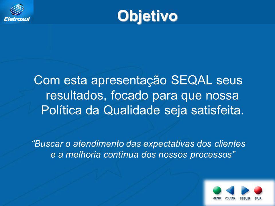 Indicadores de Desempenho SEQAL Abril/2008 Antônio Tadeu de Brito Data: 15/05/2008 Departamento de Suprimentos e Infra-estrutura Divisão de Cadastros