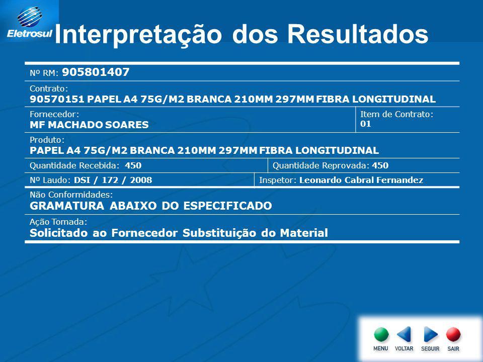 Indicador Seqal Indicadores NCEntradas 0458 Índice 93,10% Meta >90% Média 12 meses 89,44% 90,60%